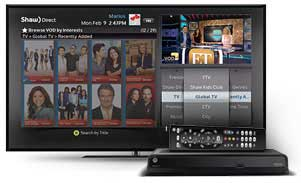 Satellite TV Packages from POYNT360